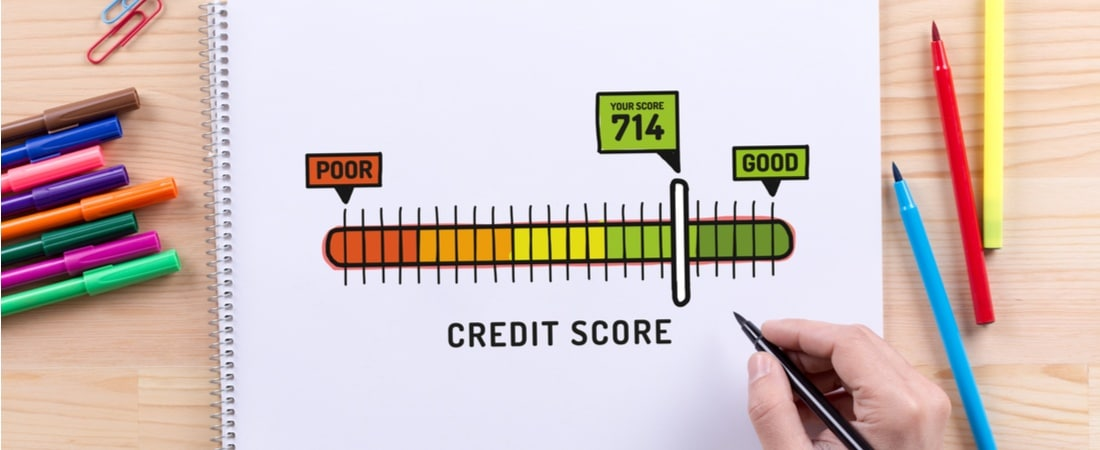 how are credit scores calculated